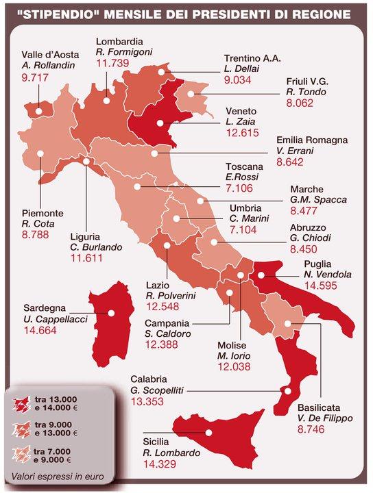 ITALIA - Stipendio mensile dei presidenti di regione -